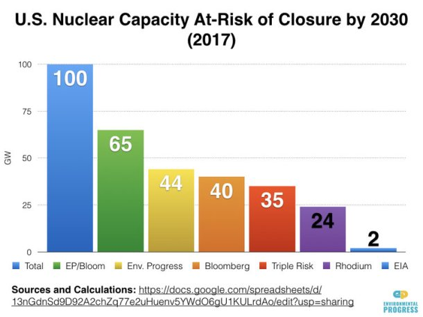 nuke-closures